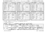 三段戦 一次予選組合せ - 日本ビリヤード協会 関東支部;pdf