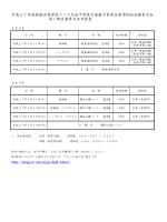 平成27年度関東高等学校テニス大会千葉県予選兼千葉県高等学校;pdf