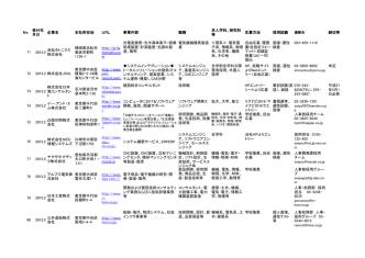 2016年度求人詳細情報No6(10社);pdf