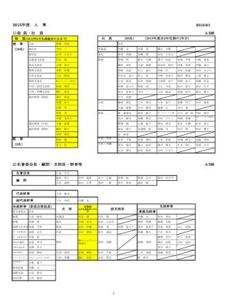 1)役 員・社 員 2)名誉委会長・顧問・支部長・幹事等 2015年度
