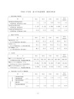 平成25年度 富士市水道事業 経営分析表