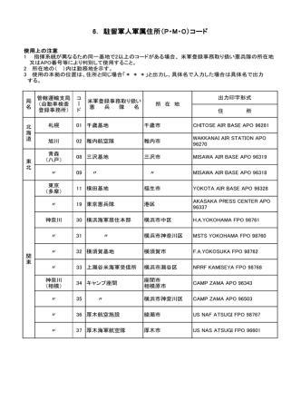 6. 駐留軍人軍属住所(P・M・O)コード