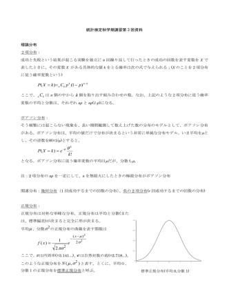 ! ) ( k ekXP θ = = f x e ( ) = 1 2 πσ µ σ2