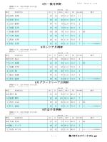 PDFダウンロード - 篠ノ井ゴルフパーク ウィーゴ
