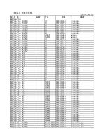 【製品名・図番対応表】 2014年4月14日 製 品 名 材質 寸法 図番 備考