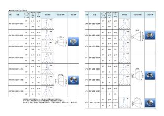COB LED リフレクター rf15 BK-LED-794 rf14 BK-LED