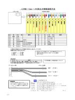 =CR咲-Saki-=外部出力情報接続方法