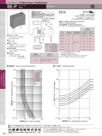 BE-Pヒューズ (PDF)