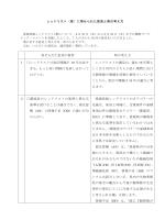 (案)に寄せられた意見と県の考え方 (PDF:197KB)