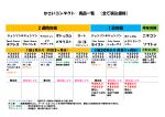 かさいコンタクト 商品一覧 (全て税込価格) 2 週間交換 1 日交換