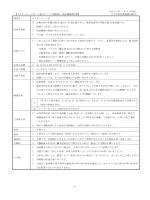 平成 27 年 1 月 5 日現在 【マイカーローンN 三菱 UFJ