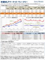 米国MLPマーケット・ウィークリー