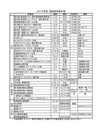 2015年度 競技部事業計画