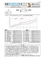 愛知県45-66兵庫県