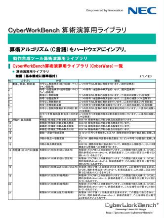 CyberWorkBench 算術演算用ライブラリ