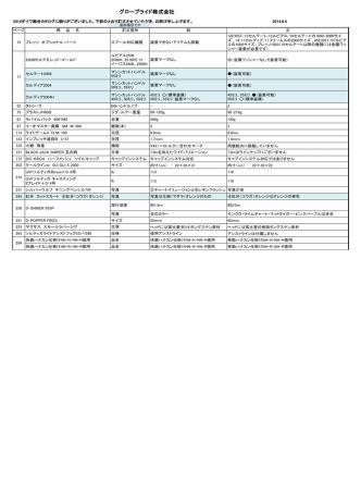 2014年 ダイワフィッシングタックルカタログ正誤表(PDF)