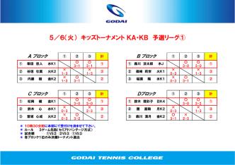 5/6(火) キッズトーナメント KA・KB 予選リーグ①