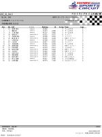 06SS_SSS_TT - 神戸スポーツサーキット