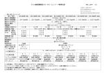 PSA酸素濃縮器SO-NC-L シリーズ標準仕様