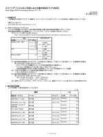 【アプリ利用】 Interstage AR Processing Server V1.1.0
