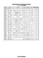 Driver Team Car Collar PS13 ガンメタ TY/NK 25 25 若松 康史 AMIGO