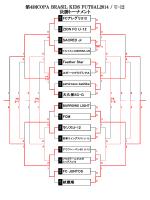 決勝トーナメント - F-NET