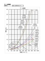 P-Q曲線