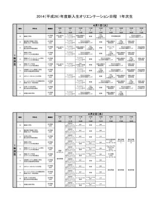 2014(平成26)年度新入生オリエンテーション日程 1年次生