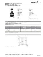 精密調圧弁, シリーズ PR1-RGP