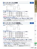 スーパーサーフェス研磨 スーパーサーフェス六面研磨(6G)