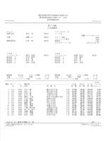 SL - 秋田県スキー連盟