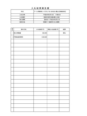 (ハイクロンTB-200ほか)購入