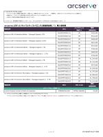 arcserve UDP v5 キャパシティライセンス(容量課金制) *1 購入価格表