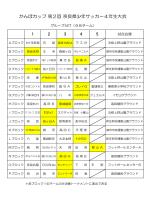 かんぽカップ 第2回 奈良県少年サッカー4年生大会