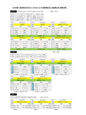 2014年度 第29回日本クラブユースサッカー(U