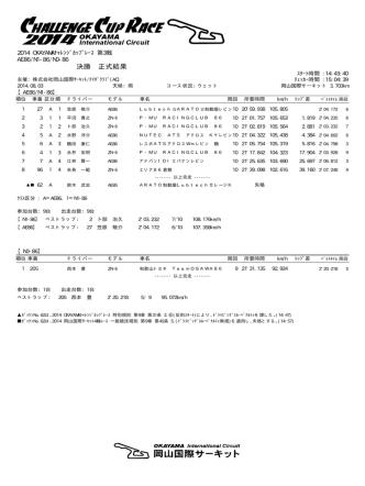 AE86N1-86N0-86 決勝 正式