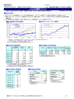 JA日本債券ファンド - 農林中金全共連アセットマネジメント株式会社