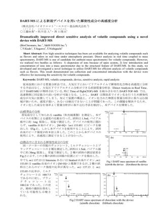 DART-MS による新規デバイスを用いた揮発性成分の高感度分析