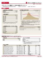 最新月次レポート - 損保ジャパン日本興亜アセットマネジメント