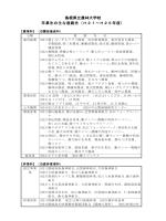 島根県立農林大学校 卒業生の主な進路先(H21~H25年度)