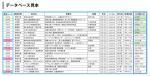 データベース見本 - 株式会社ストラテジック