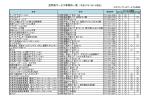 訪問系サービス事業所一覧 (平成27年1月1日現在)