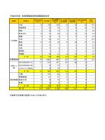 平成26年度 佐賀県職員採用試験実施状況
