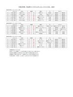 平成26年度 埼玉県ミニバスケットボールトーナメント大会 3日目対戦表