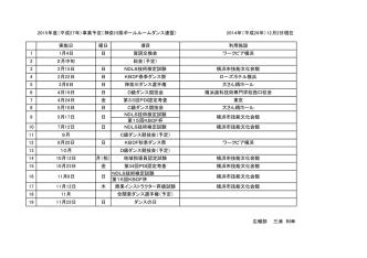 2015年度(平成27年)事業予定(神奈川県ボールルームダンス連盟