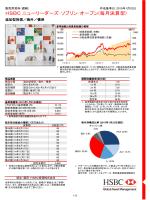 週報 - いちよし証券