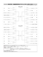 トーナメント表 - 阪南大学高等学校 男子バスケットボール部