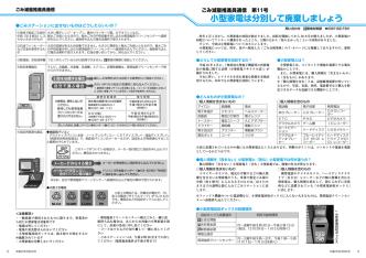 4~5ページ 小型家電は分別して廃棄しましょう(ごみ減量推進員通信 第