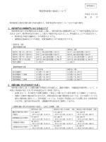 特許料金等の改定について(PDF:54KB)