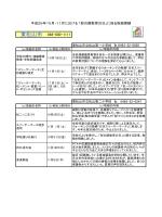 東松山市(PDF:265KB)